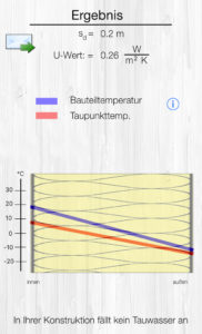 U-Wert Berechnung Dachdämmung